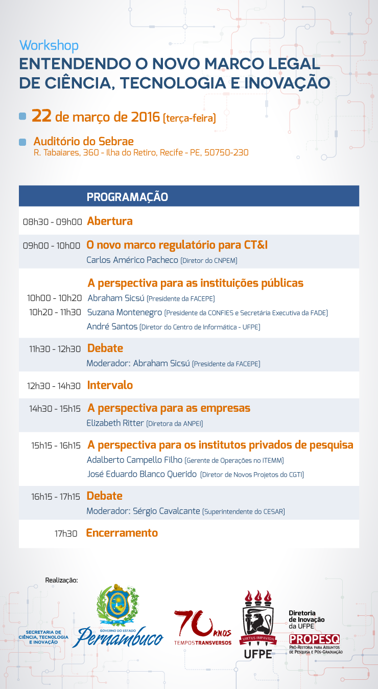 workshop-inovacao-programacao